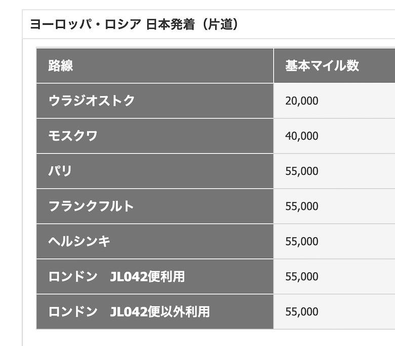 JAL 国際線特典航空券 ビジネスクラス