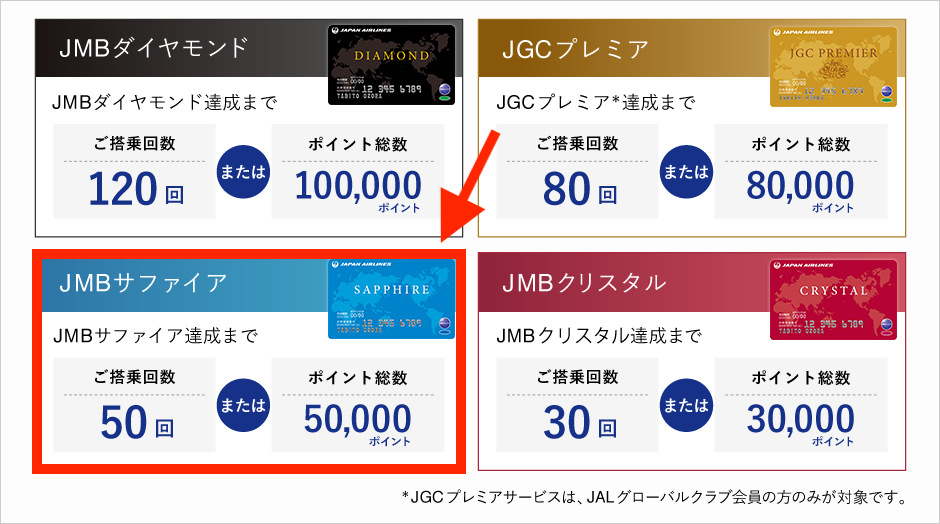 JMB ステータス条件