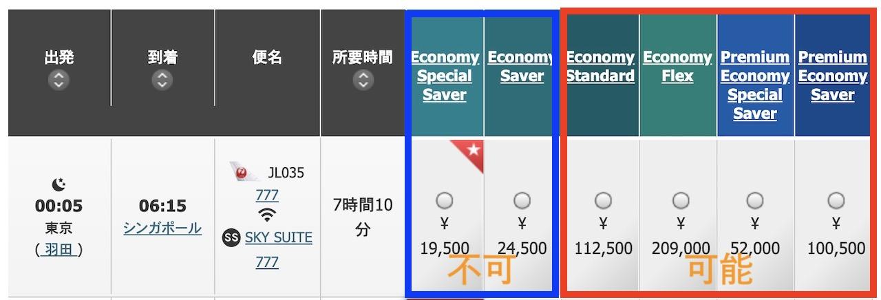 JAL アップグレード対象運賃