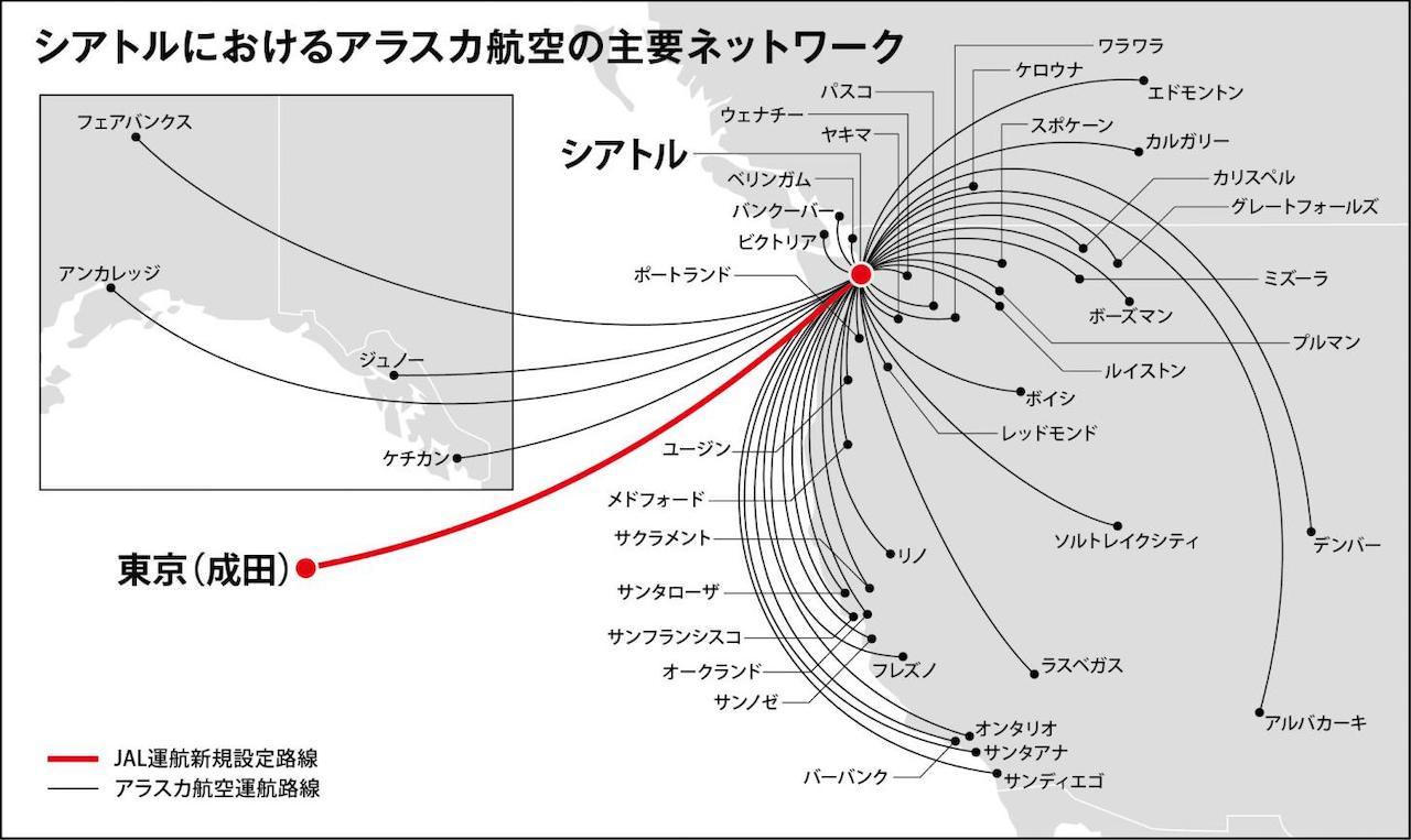 アラスカ航空 ネットワーク