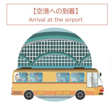 空港での注意