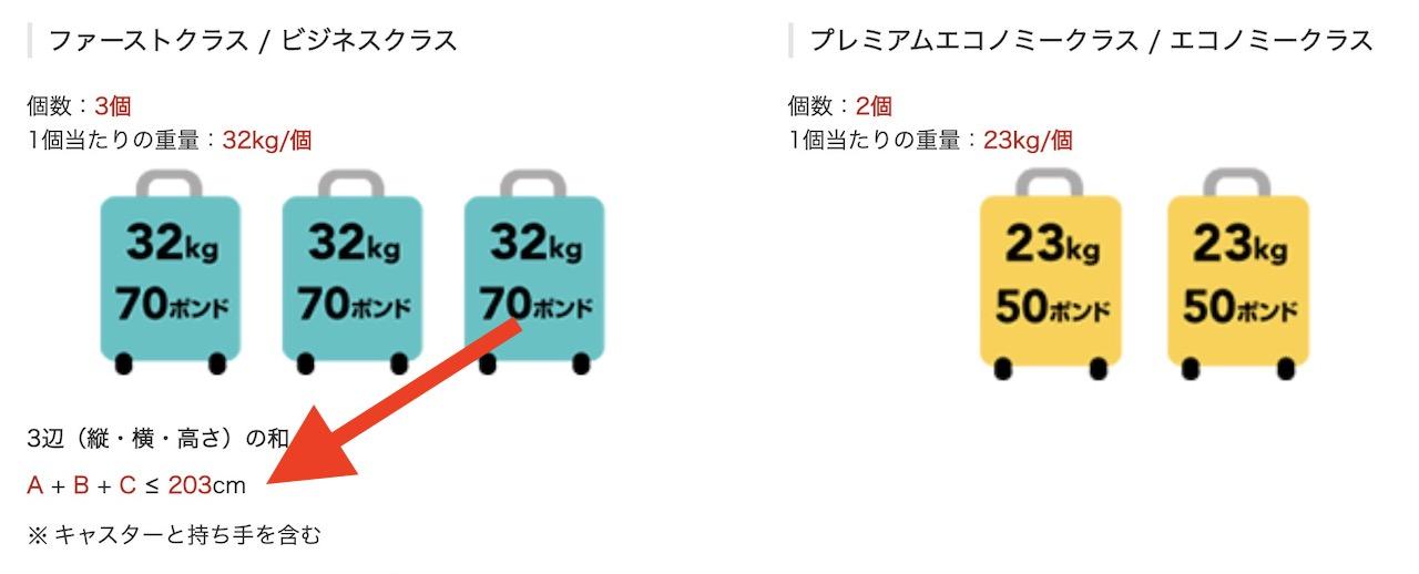 JAL 受託荷物 サイズ