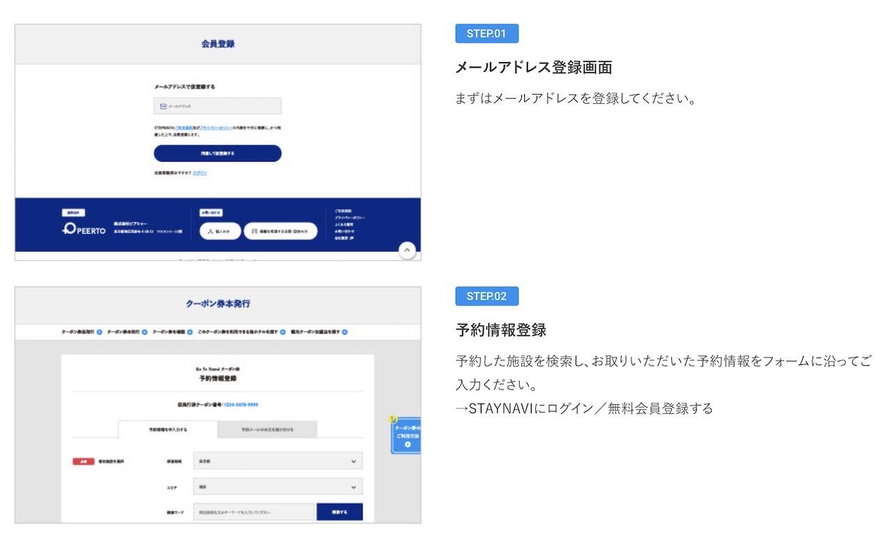 GOTO申請方法