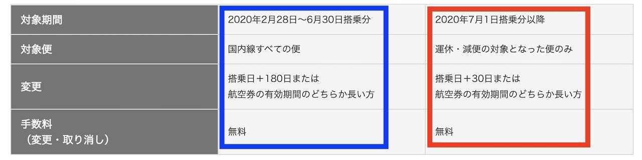 JAL国内線 特別対応