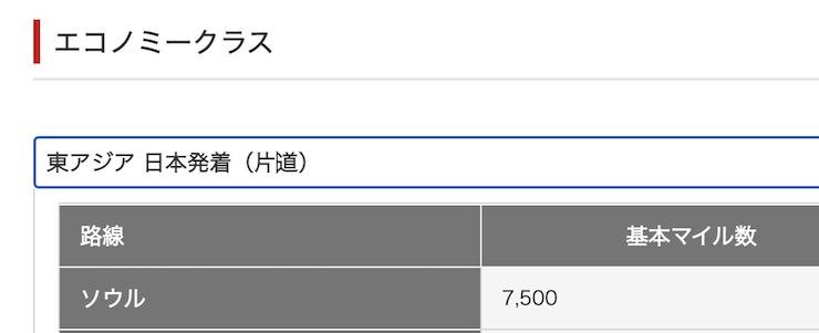 JAL 国際線 必要マイル数