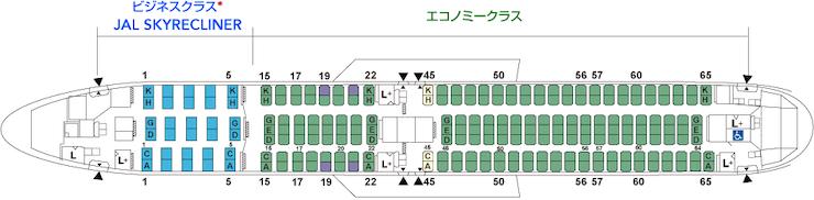JAL チャーター B767